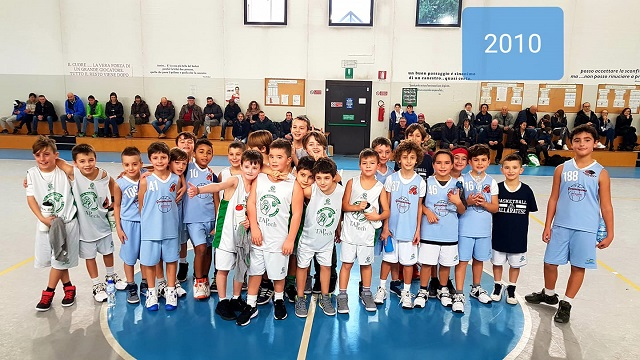minibasket gallarate gare