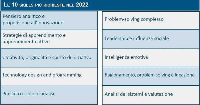 laurea competenze imprese 03