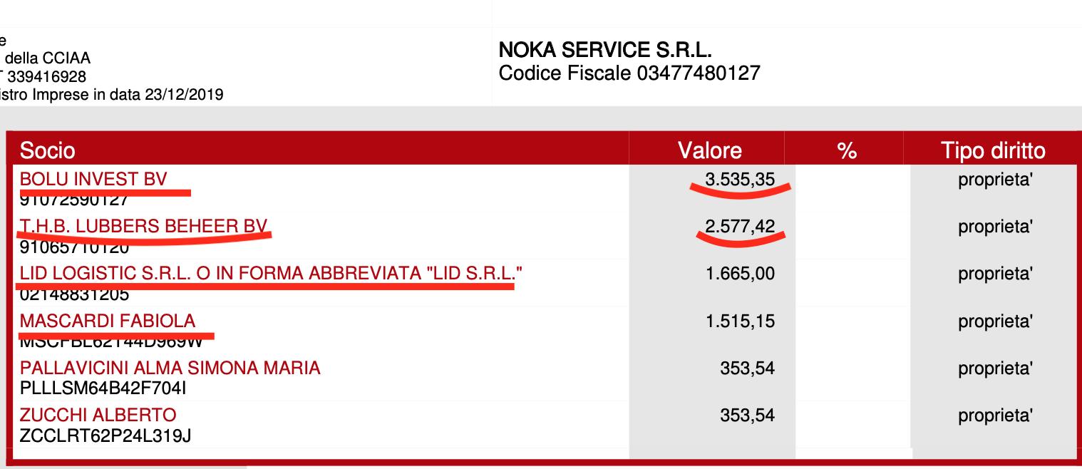 Noke service società