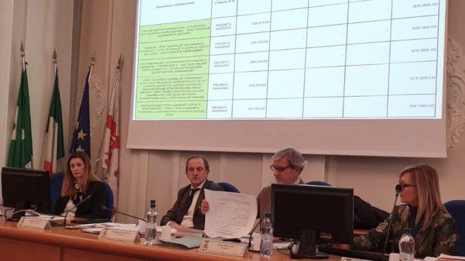Provincia bilancio Antonelli sindaci
