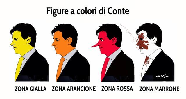 conte lockdown