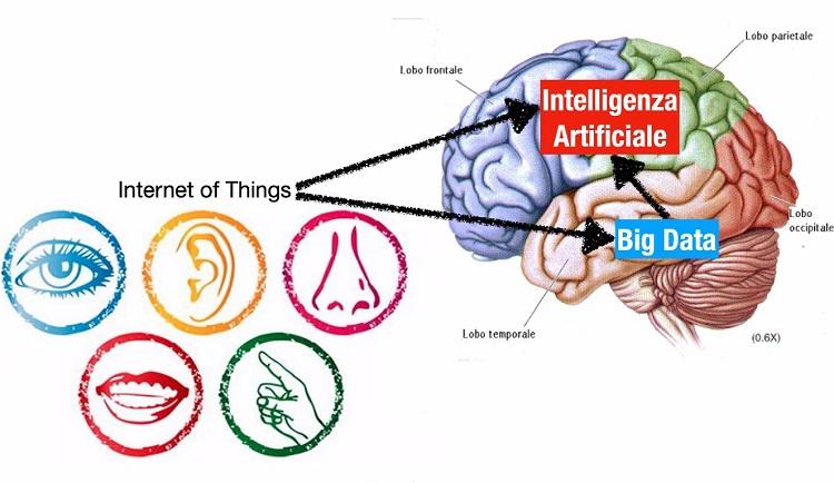 nuove intelligenze artificiali univa 04